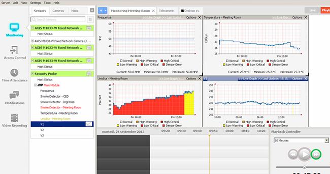 AKCessPro Server Grafici